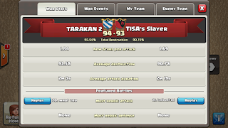 Clan TARAKAN 2 vs TISA's Slayer, TARAKAN 2 Victory