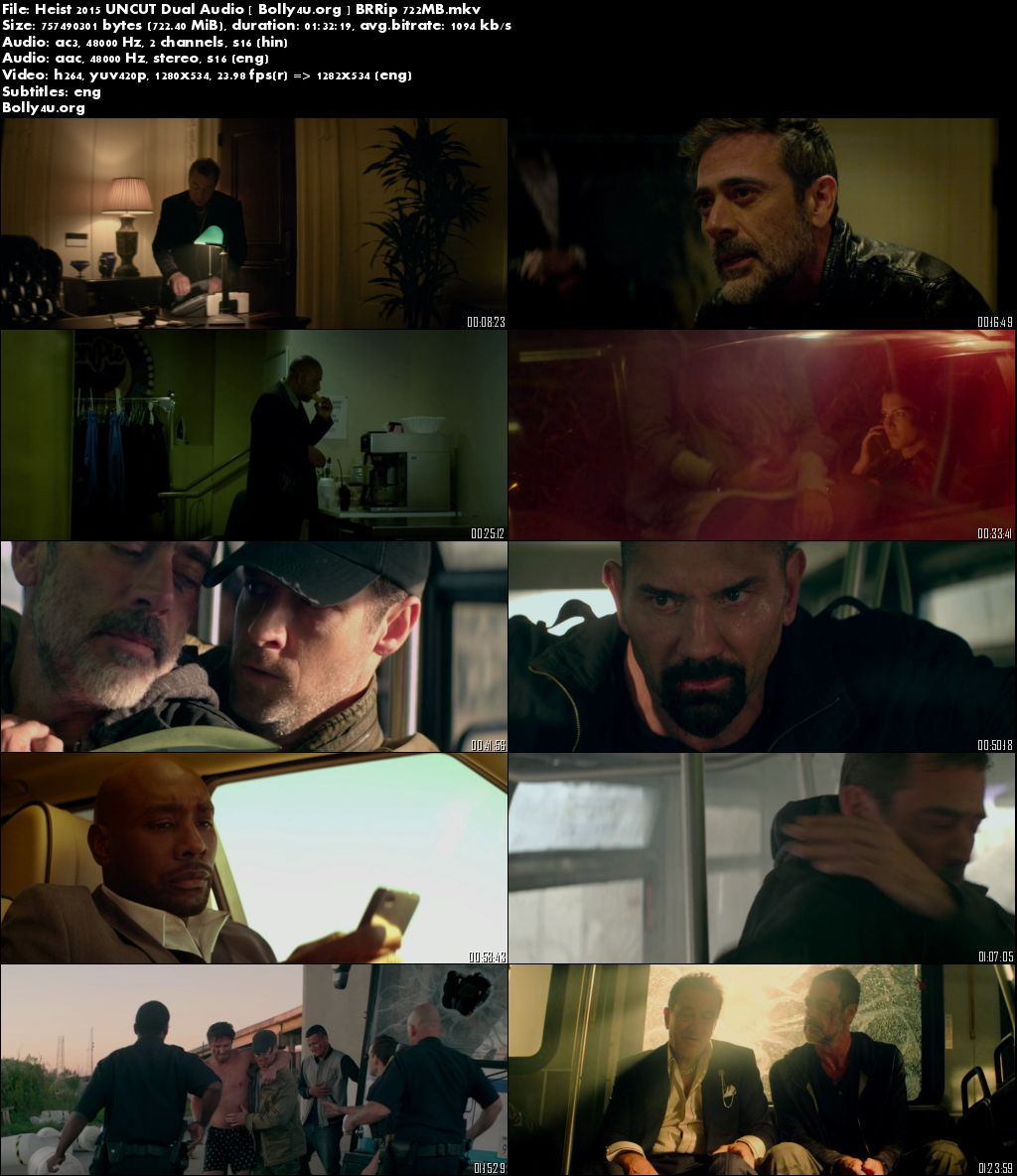 Heist 2015 BRRip UNCUT Dual Audio 700Mb Download