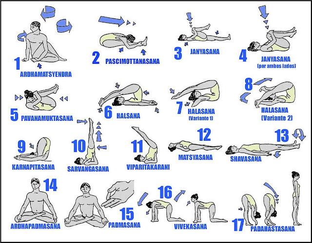 hatha-Yoga-postures