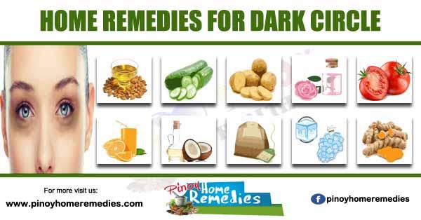 Home Remedies For Dark Circle