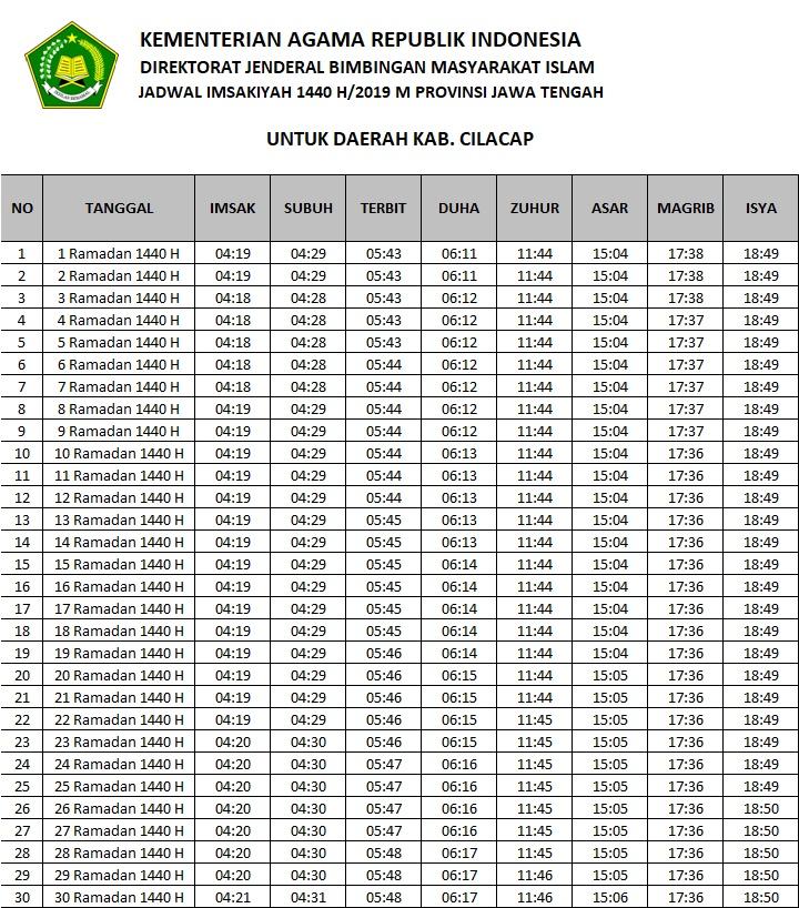 Jadwal Imsakiyah Ramadhan 2019 / 1440 H Kabupaten Cilacap