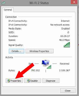 properties jaringan