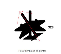 Como rotar símbolos de puntos en QGIS