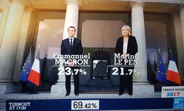 Exit poll Γαλλίας: Μακρόν 23,7% - Λεπέν 21,7% - Φιγιόν 19,5% - Μελανσόν 19,5%