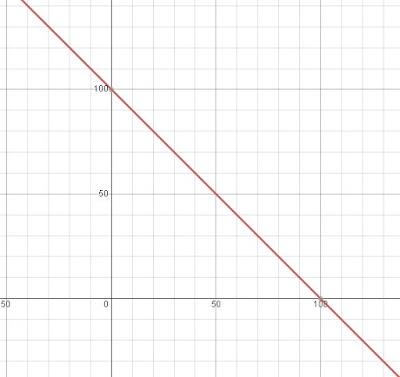 class 9 maths chapter 4 ncert 8
