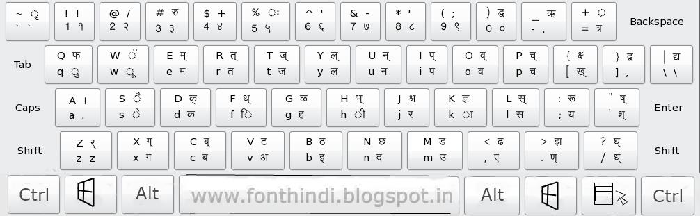 Remington keyboard layout for devanagari devlys kruti dev also beautiful hindi fonts rh fonthindispot