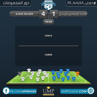 كلية العلوم : دوري الكرامة 23 - دور المجموعات - الجولة الثانية - مباراة 11