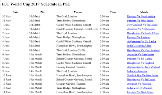ICC World Cup 2019 Schedule in Pacific Standard Time ( PST ) with PDF