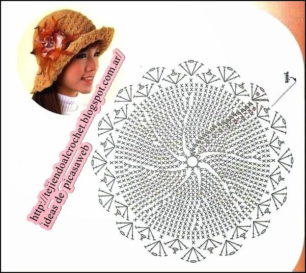 crochet fabric , CROCHET - GANCHILLO - PATRONES - GRAFICOS: BOINA ...