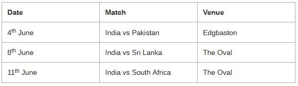 champions-trophy-2017-schedule-india