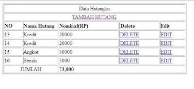 data yang akan dihapus