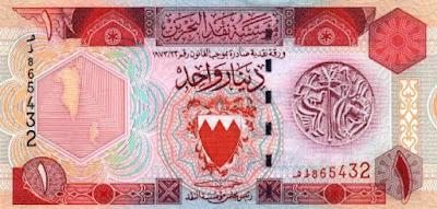 اقوى العملات العربية