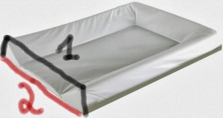 stordigot la housse de matelas langer tuto facile. Black Bedroom Furniture Sets. Home Design Ideas