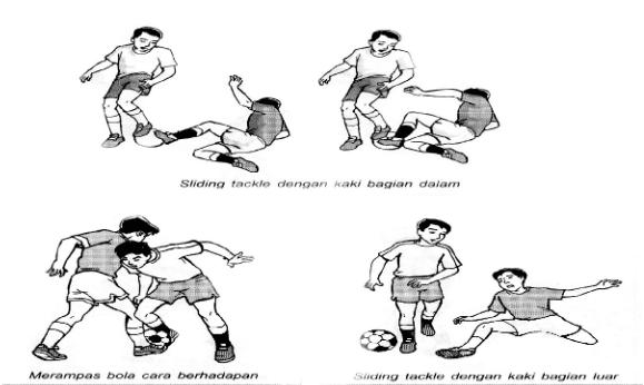 Teknik Merampas Bola dalam Permainan Sepak Bola