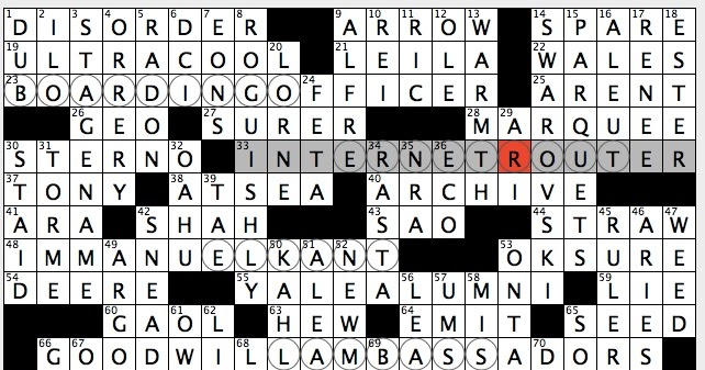 Rex Parker Does The Nyt Crossword Puzzle Crystal Jewelry Company