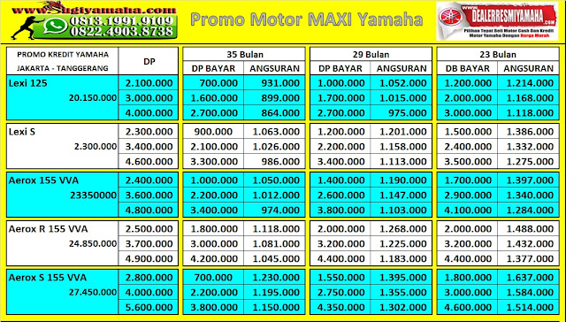 Promo Yamaha, Harga Promo Yamaha, Promo Kredit Motor Yamaha, Motor Maxi Yamaha, Harga Motor Maxi Yamaha, Kredit Motor Yamaha, Price List Yamaha, Simulasi Kredit Motor Yamaha, Kredit Yamaha