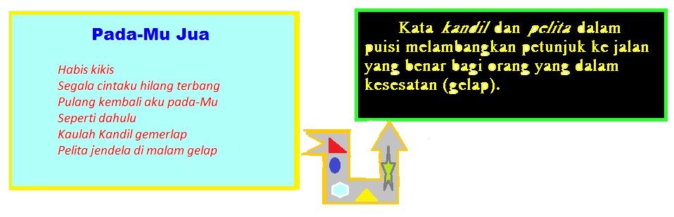 Bahasa Indonesia Puisi