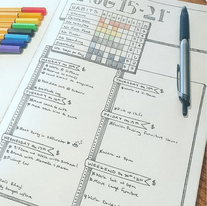 Contoh Bullet Journal Weekly Spreads 3