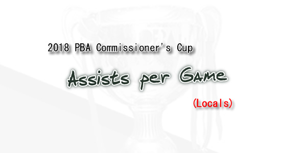 List of Assists per game leaders 2018 PBA Commissioner's Cup (Locals)