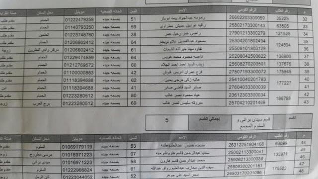 بالأسماء.نتيجة قرعة الحج بمحافظة مطروح 2017. فوز 116 بقرعة وزارة الداخليه
