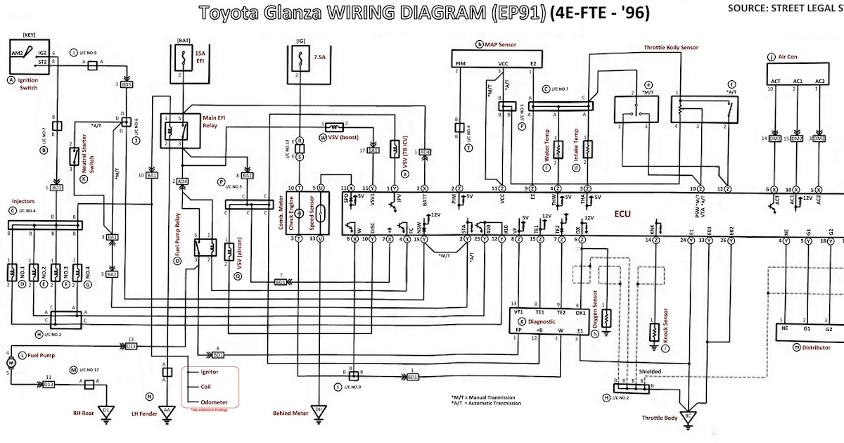 toyota air jet looms wiring diagram