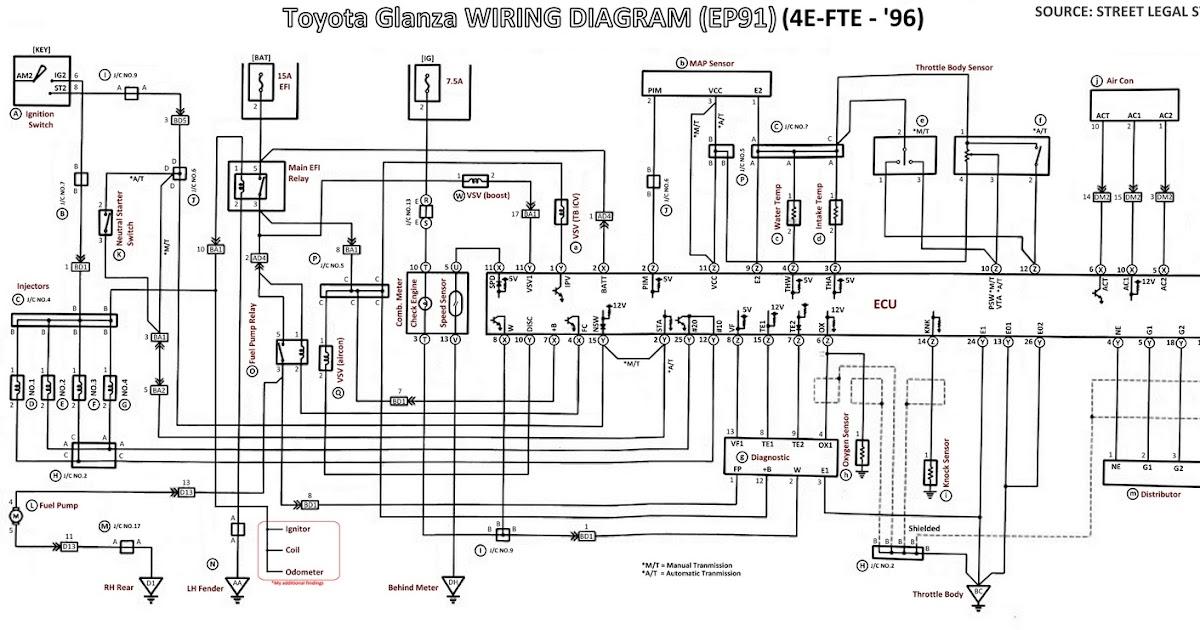 3sge Beams Blacktop Wiring Diagram : 34 Wiring Diagram