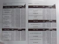 Harga Kredit Mitsubishi Batam Dari Mandiri Tunas Finance