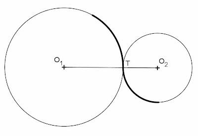 Resultado de imagen de circunferencias tangentes