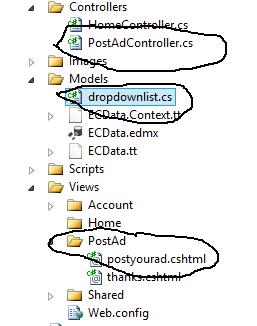 binding dropdownlist in  net mvc razor by viewbag, model and