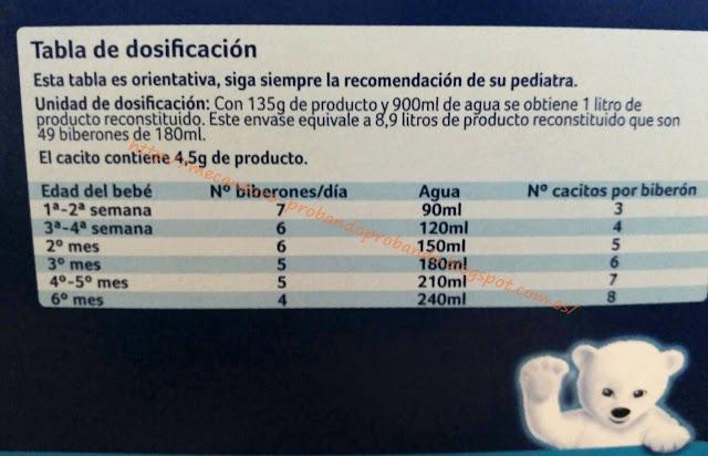 Almirón 1 tabla cantidad leche agua meses bebé
