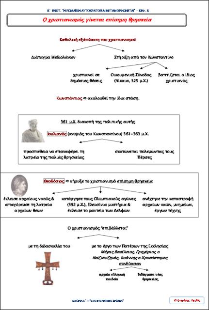 http://eclass31.weebly.com/uploads/8/3/3/4/8334101/history_e_-_08.pdf
