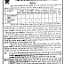 SMC Recruitment for Various Post 2018 @ suratmunicipal.gov.in