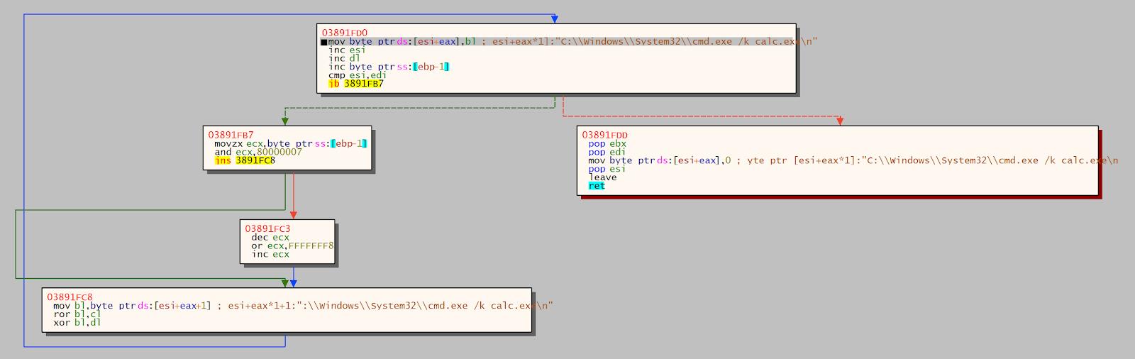 Picking Apart Poweliks - Fileless(ish) Malware