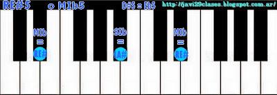 RE#5 = MIb5 acorde de quinta 5