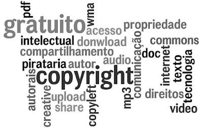 Sobre os direitos autorais audiovisual