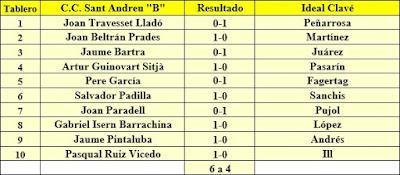 Ronda 3 del Campeonato de Cataluña 1961 - 3ª Categoría A