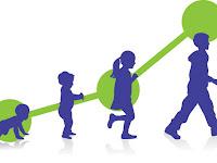 Yang Harus Kamu Ketahui Tentang Materi Pertumbuhan Dan Perkembangan