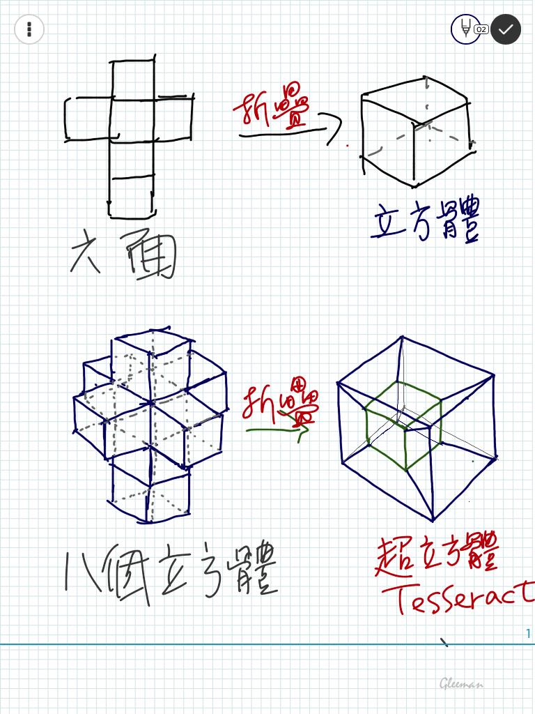 超立方體 Tesseract