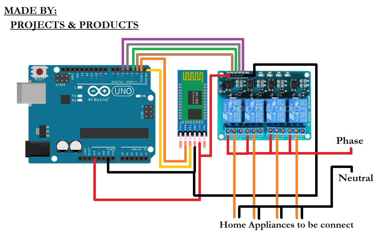 Simple Home Automation Using Bluetooth Module