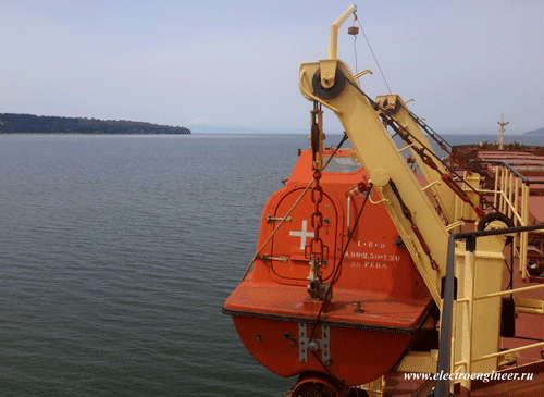 Управление электроприводами грузовых лебёдок и лифтов