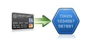 Tokenisation For Card Transactions