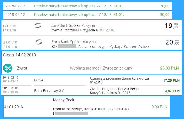 Moje zarabianie na bankach - podsumowanie stycznia 2018 r.