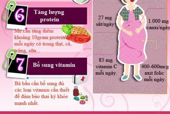 7 điều ăn uống mẹ bầu cần tuân thủ