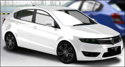 Affin Car Loan