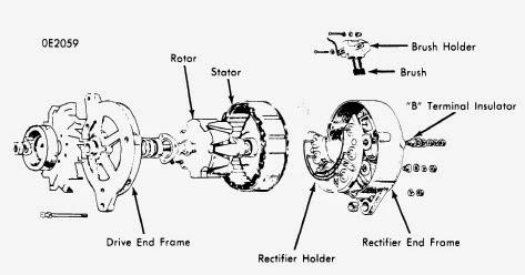 repair-manuals: Nippondenso Toyota Alternators 1965-73