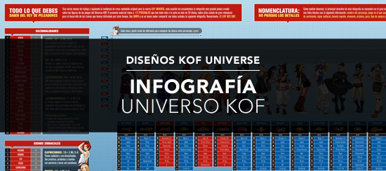 http://www.kofuniverse.com/2017/04/infografia-universo-kof_18.html