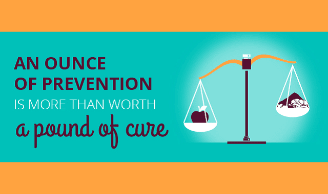 An Ounce of Prevention More Than Worth A Pound of Cure