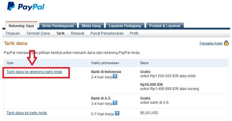 Cara Transfer Dari Paypal Ke Rekening Bank Lokal Idrbizz Com