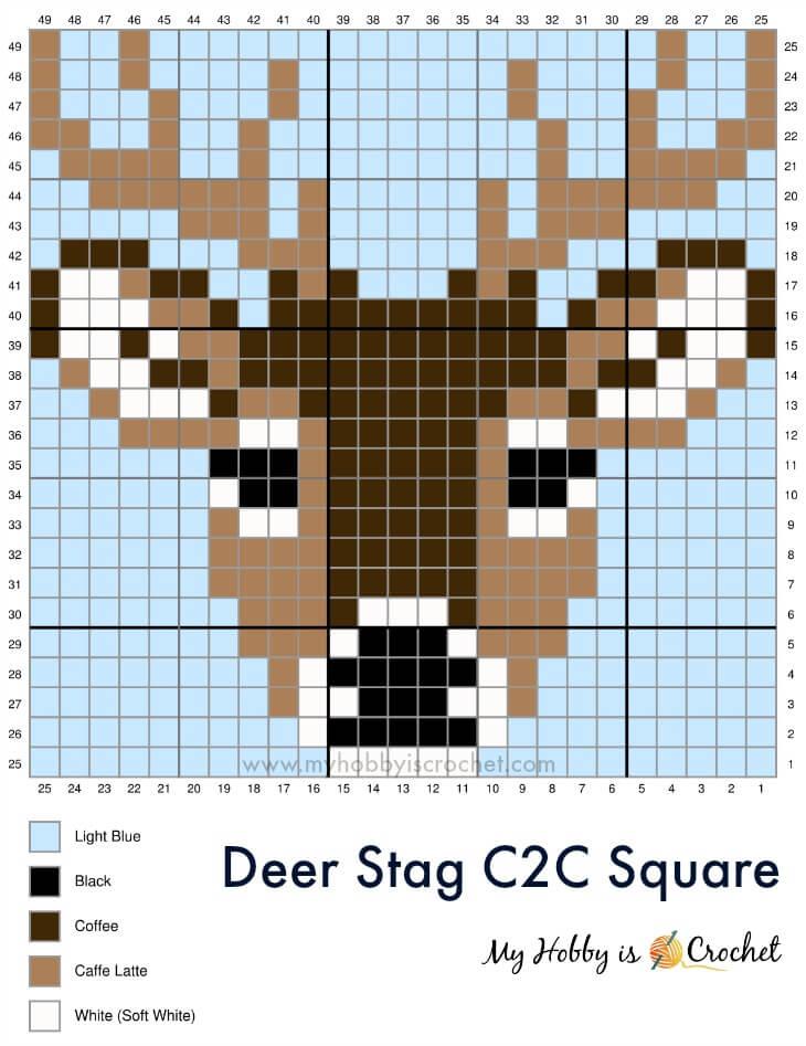 Deer Stag C2C Graph