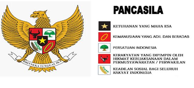 Arti Pancasila bagi bangsa indonesia